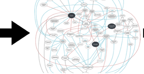 CECAN Webinar: Participatory Systems Mapping for Policy Evaluation